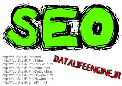 تبديل لينكهاى ماژولهاى پيغام خصوصى و تماس با ما به لينكهاى HTML