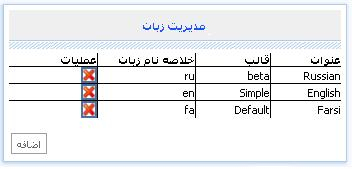چند زبانه 1.0
